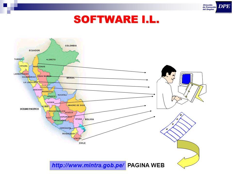 SOFTWARE I.L. PAGINA WEB http://www.mintra.gob.pe/