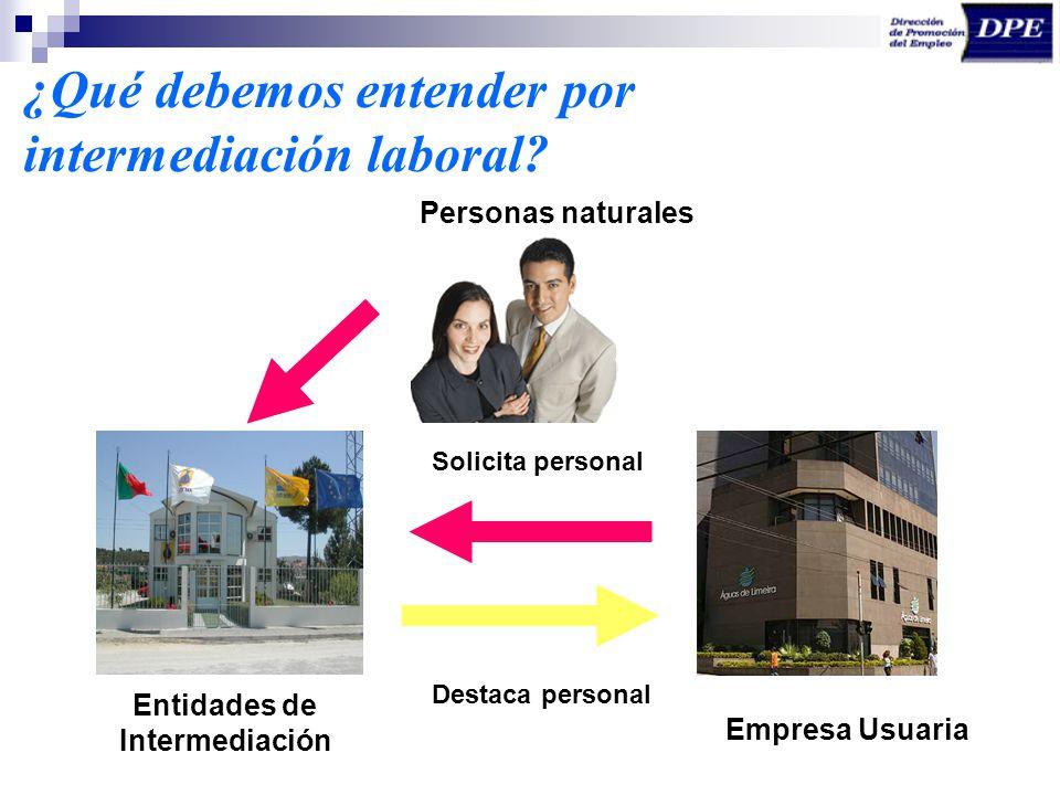 ¿Qué debemos entender por intermediación laboral? Entidades de Intermediación Empresa Usuaria Personas naturales Solicita personal Destaca personal