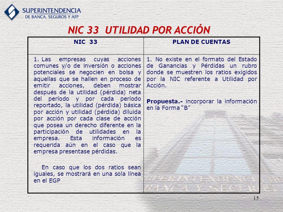 15 NIC 33 UTILIDAD POR ACCIÓN NIC 33PLAN DE CUENTAS 1.Las empresas cuyas acciones comunes y/o de inversión o acciones potenciales se negocien en bolsa