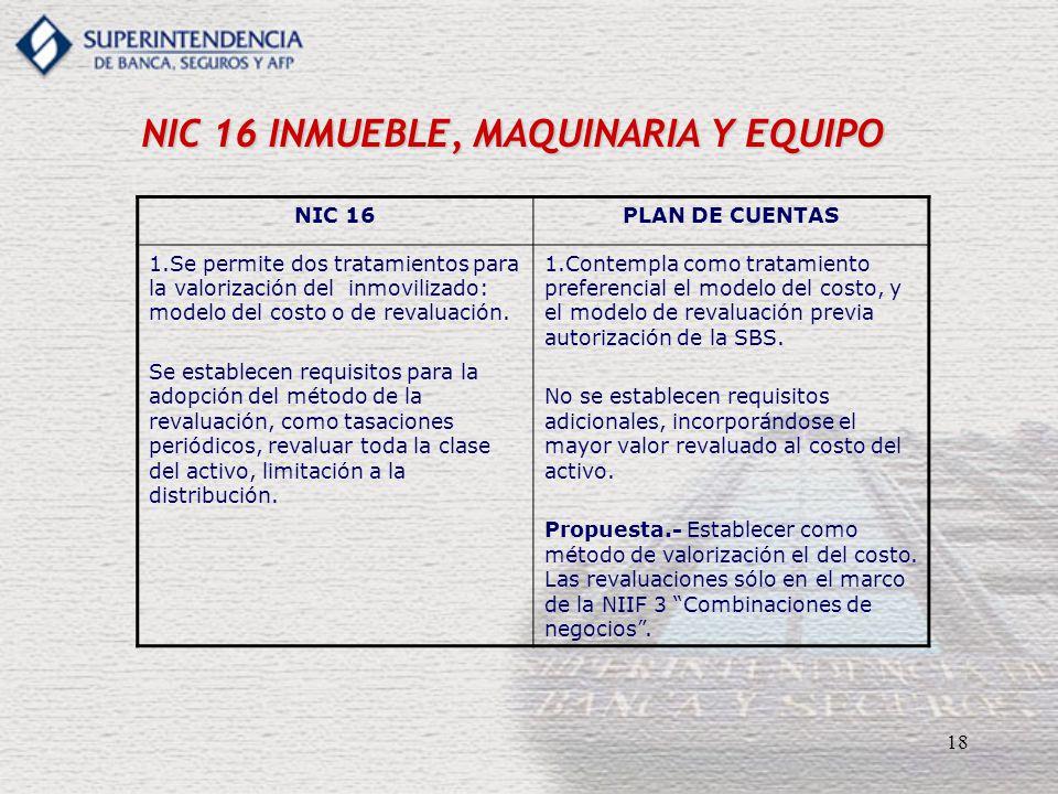 18 NIC 16 INMUEBLE, MAQUINARIA Y EQUIPO NIC 16PLAN DE CUENTAS 1.Se permite dos tratamientos para la valorización del inmovilizado: modelo del costo o