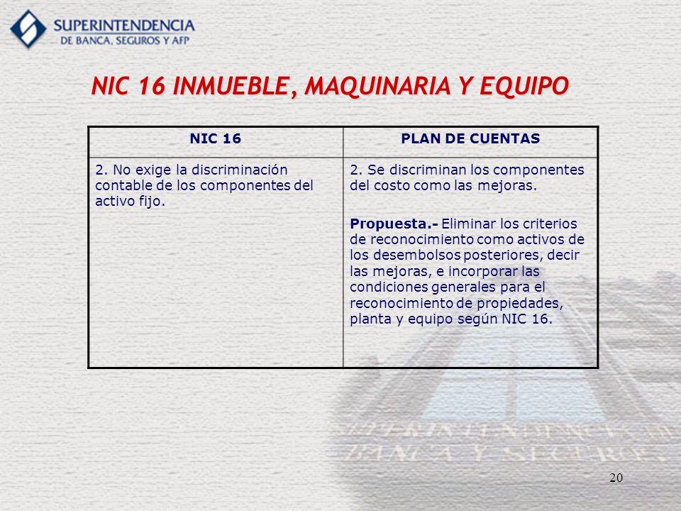 20 NIC 16 INMUEBLE, MAQUINARIA Y EQUIPO NIC 16PLAN DE CUENTAS 2. No exige la discriminación contable de los componentes del activo fijo. 2. Se discrim