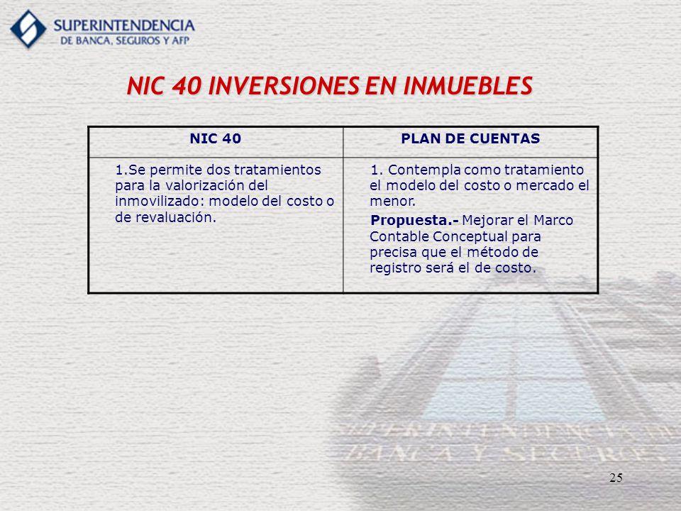 25 NIC 40 INVERSIONES EN INMUEBLES NIC 40PLAN DE CUENTAS 1.Se permite dos tratamientos para la valorización del inmovilizado: modelo del costo o de re