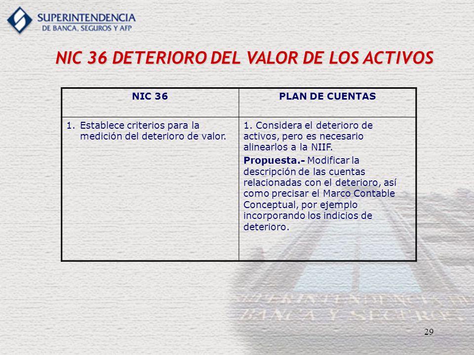 29 NIC 36 DETERIORO DEL VALOR DE LOS ACTIVOS NIC 36PLAN DE CUENTAS 1.Establece criterios para la medición del deterioro de valor. 1. Considera el dete