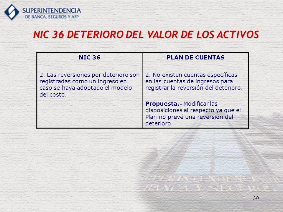 30 NIC 36 DETERIORO DEL VALOR DE LOS ACTIVOS NIC 36PLAN DE CUENTAS 2. Las reversiones por deterioro son registradas como un ingreso en caso se haya ad