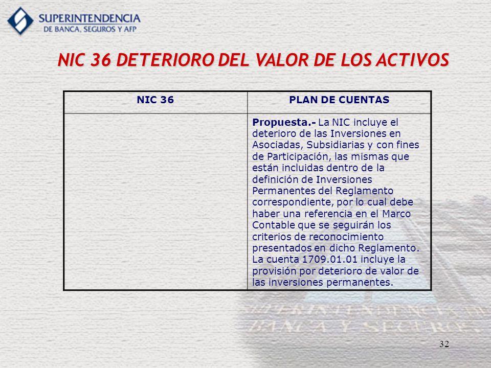 32 NIC 36 DETERIORO DEL VALOR DE LOS ACTIVOS NIC 36PLAN DE CUENTAS Propuesta.- La NIC incluye el deterioro de las Inversiones en Asociadas, Subsidiari