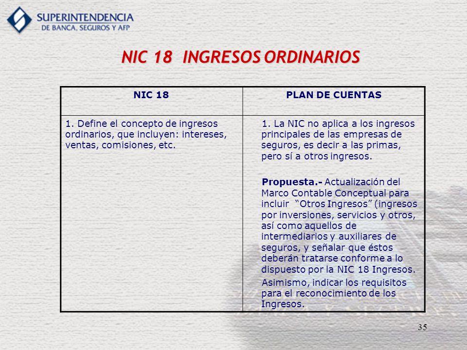 35 NIC 18 INGRESOS ORDINARIOS NIC 18PLAN DE CUENTAS 1. Define el concepto de ingresos ordinarios, que incluyen: intereses, ventas, comisiones, etc. 1.