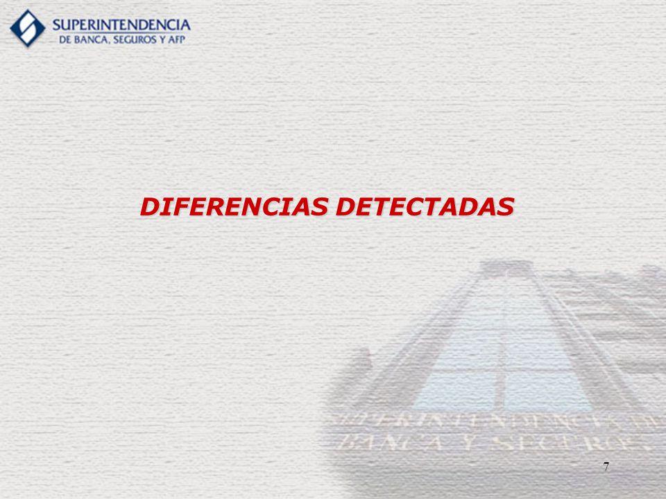 7 DIFERENCIAS DETECTADAS