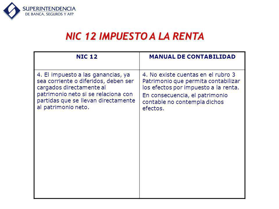 NIC 12 IMPUESTO A LA RENTA NIC 12MANUAL DE CONTABILIDAD 4. El impuesto a las ganancias, ya sea corriente o diferidos, deben ser cargados directamente