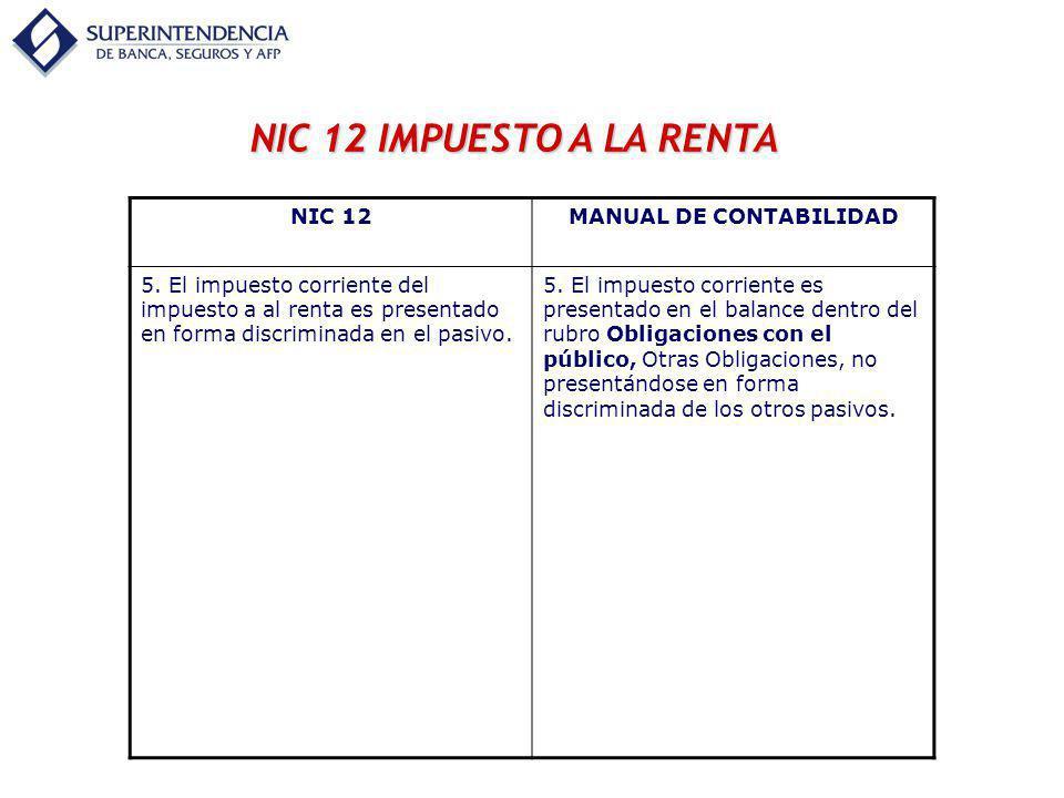 NIC 12 IMPUESTO A LA RENTA NIC 12MANUAL DE CONTABILIDAD 5. El impuesto corriente del impuesto a al renta es presentado en forma discriminada en el pas