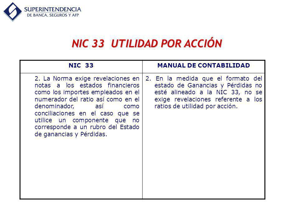 NIC 33 UTILIDAD POR ACCIÓN NIC 33MANUAL DE CONTABILIDAD 2. La Norma exige revelaciones en notas a los estados financieros como los importes empleados