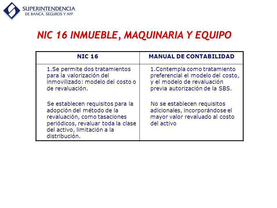 NIC 16MANUAL DE CONTABILIDAD 1.Se permite dos tratamientos para la valorización del inmovilizado: modelo del costo o de revaluación. Se establecen req
