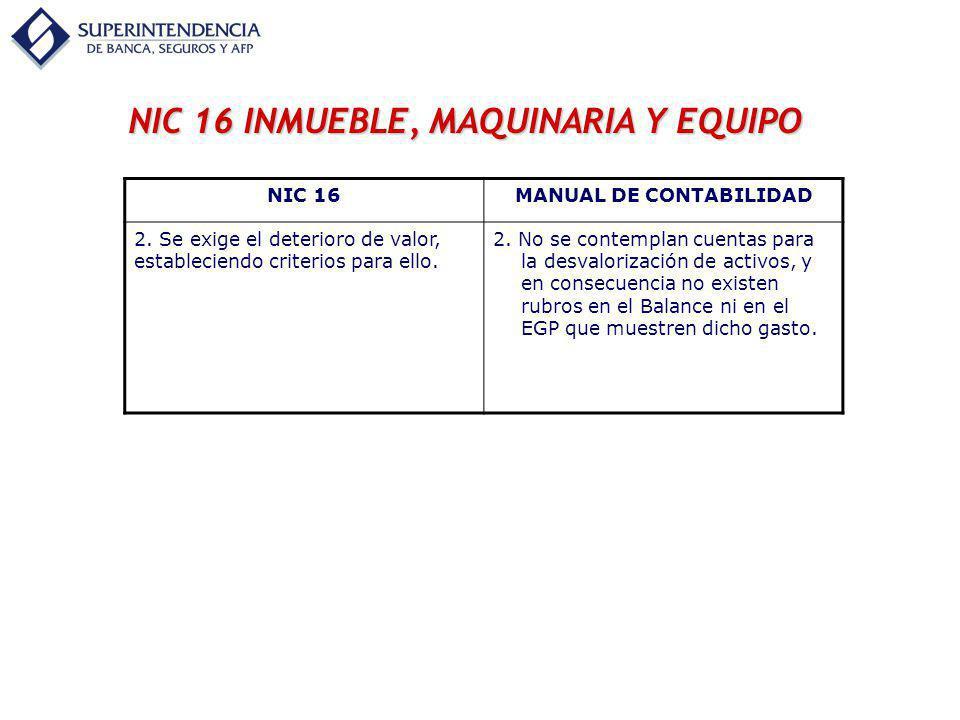 NIC 16 INMUEBLE, MAQUINARIA Y EQUIPO NIC 16MANUAL DE CONTABILIDAD 2. Se exige el deterioro de valor, estableciendo criterios para ello. 2. No se conte