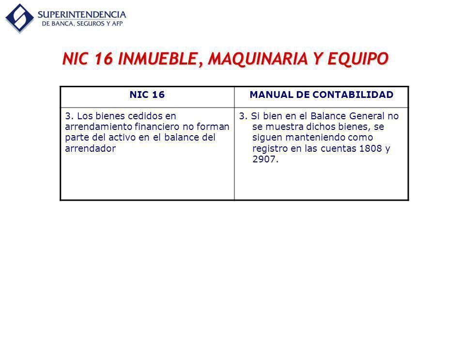 NIC 16 INMUEBLE, MAQUINARIA Y EQUIPO NIC 16MANUAL DE CONTABILIDAD 3. Los bienes cedidos en arrendamiento financiero no forman parte del activo en el b