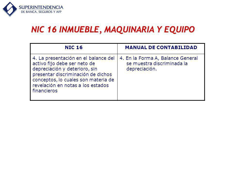 NIC 16 INMUEBLE, MAQUINARIA Y EQUIPO NIC 16MANUAL DE CONTABILIDAD 4. La presentación en el balance del activo fijo debe ser neto de depreciación y det