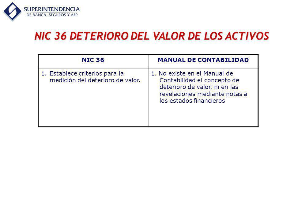 NIC 36MANUAL DE CONTABILIDAD 1.Establece criterios para la medición del deterioro de valor. 1. No existe en el Manual de Contabilidad el concepto de d