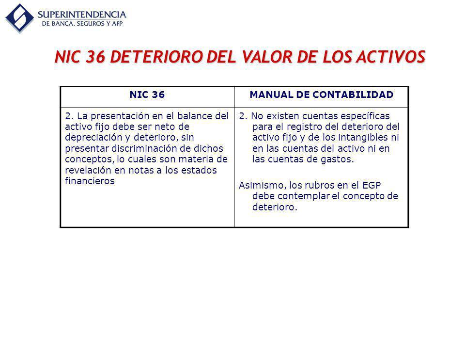 NIC 36 DETERIORO DEL VALOR DE LOS ACTIVOS NIC 36MANUAL DE CONTABILIDAD 2. La presentación en el balance del activo fijo debe ser neto de depreciación