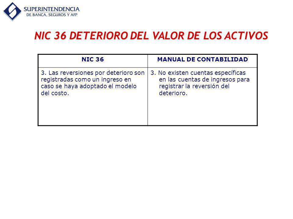 NIC 36 DETERIORO DEL VALOR DE LOS ACTIVOS NIC 36MANUAL DE CONTABILIDAD 3. Las reversiones por deterioro son registradas como un ingreso en caso se hay
