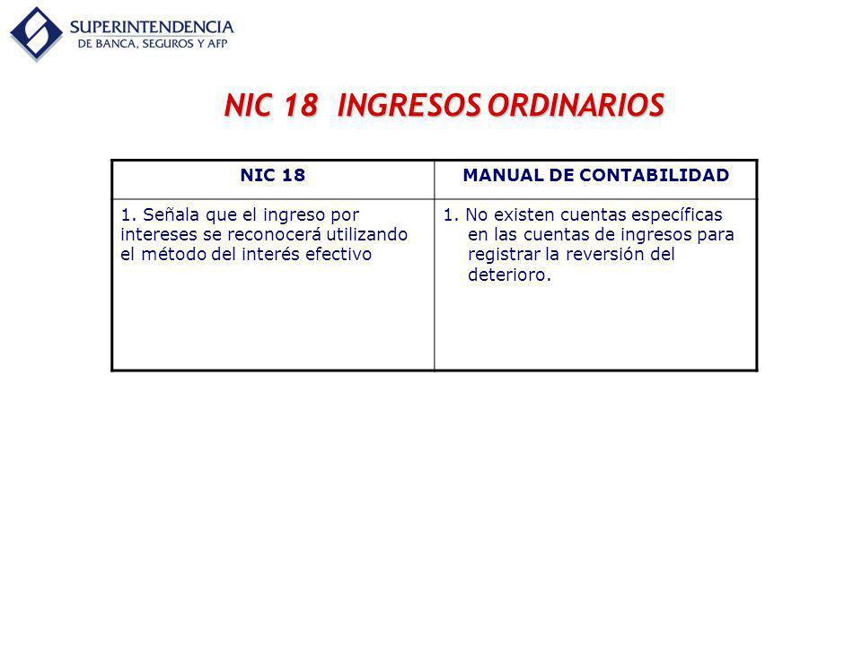 NIC 18MANUAL DE CONTABILIDAD 1. Señala que el ingreso por intereses se reconocerá utilizando el método del interés efectivo 1. No existen cuentas espe