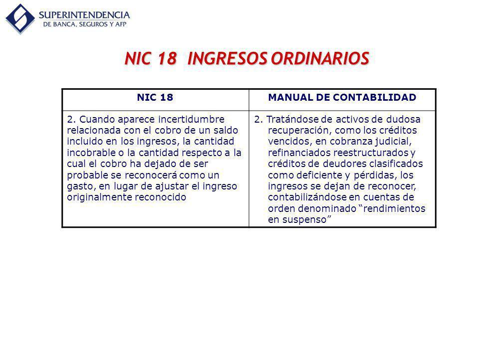 NIC 18 INGRESOS ORDINARIOS NIC 18MANUAL DE CONTABILIDAD 2. Cuando aparece incertidumbre relacionada con el cobro de un saldo incluido en los ingresos,