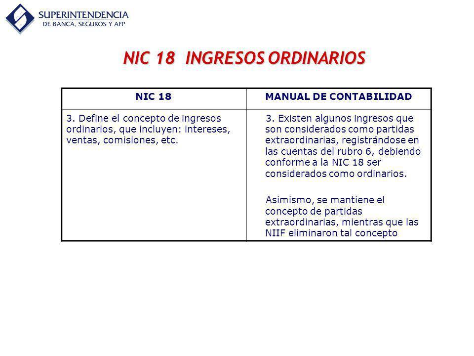 NIC 18 INGRESOS ORDINARIOS NIC 18MANUAL DE CONTABILIDAD 3. Define el concepto de ingresos ordinarios, que incluyen: intereses, ventas, comisiones, etc