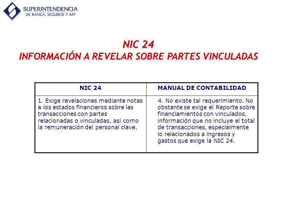 NIC 24MANUAL DE CONTABILIDAD 1. Exige revelaciones mediante notas a los estados financieros sobre las transacciones con partes relacionadas o vinculad