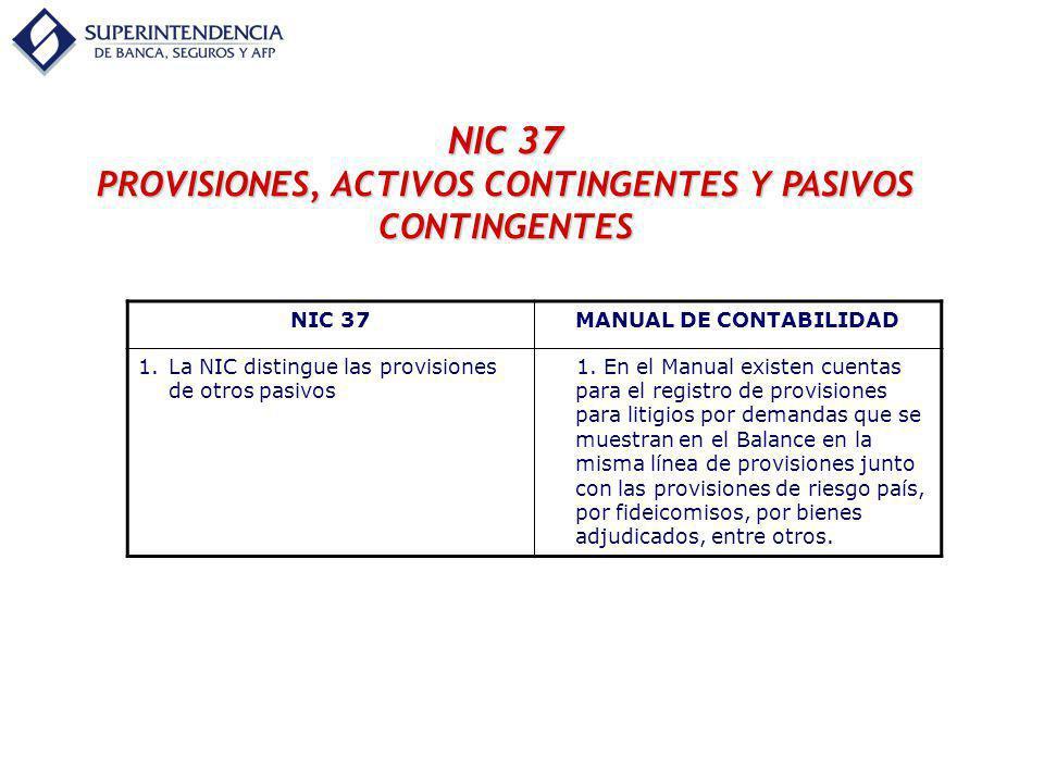 NIC 37MANUAL DE CONTABILIDAD 1.La NIC distingue las provisiones de otros pasivos 1. En el Manual existen cuentas para el registro de provisiones para
