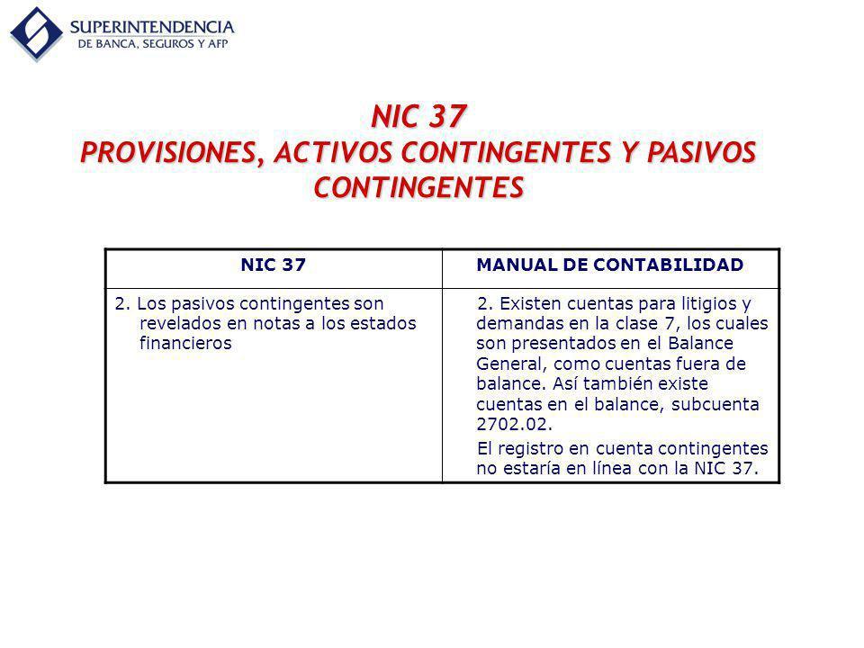 NIC 37 PROVISIONES, ACTIVOS CONTINGENTES Y PASIVOS CONTINGENTES NIC 37MANUAL DE CONTABILIDAD 2. Los pasivos contingentes son revelados en notas a los