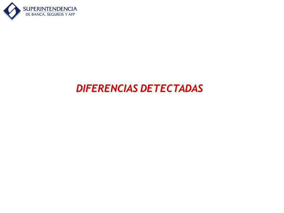 NIC 37 PROVISIONES, ACTIVOS CONTINGENTES Y PASIVOS CONTINGENTES NIC 37MANUAL DE CONTABILIDAD 2.