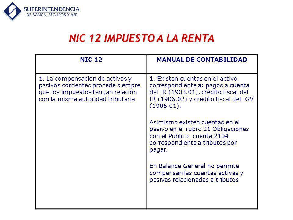 NIC 12 IMPUESTO A LA RENTA NIC 12MANUAL DE CONTABILIDAD 2.