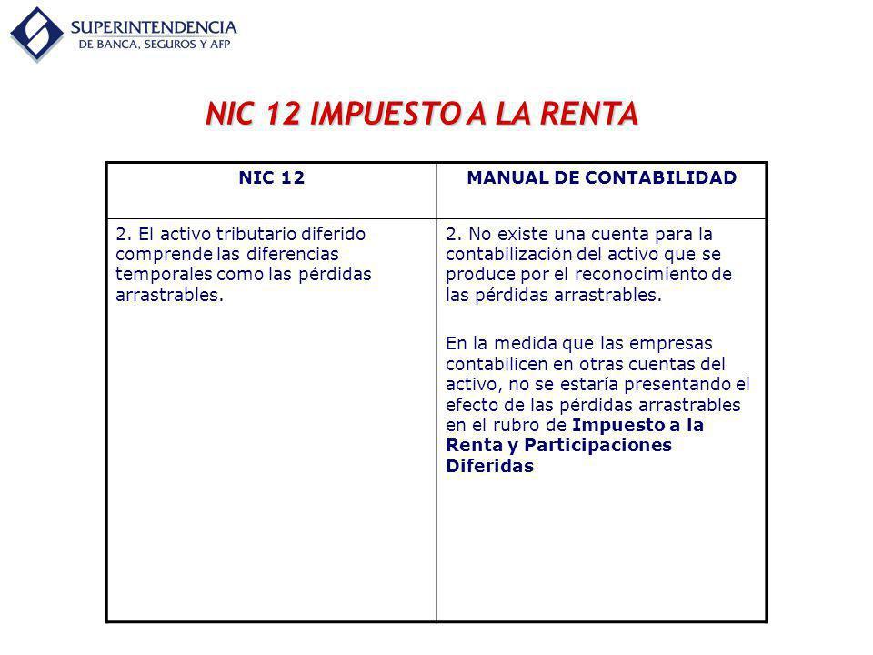 NIC 12 IMPUESTO A LA RENTA NIC 12MANUAL DE CONTABILIDAD 2. El activo tributario diferido comprende las diferencias temporales como las pérdidas arrast