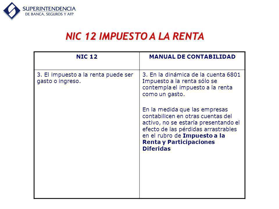 NIC 12 IMPUESTO A LA RENTA NIC 12MANUAL DE CONTABILIDAD 3. El impuesto a la renta puede ser gasto o ingreso. 3. En la dinámica de la cuenta 6801 Impue