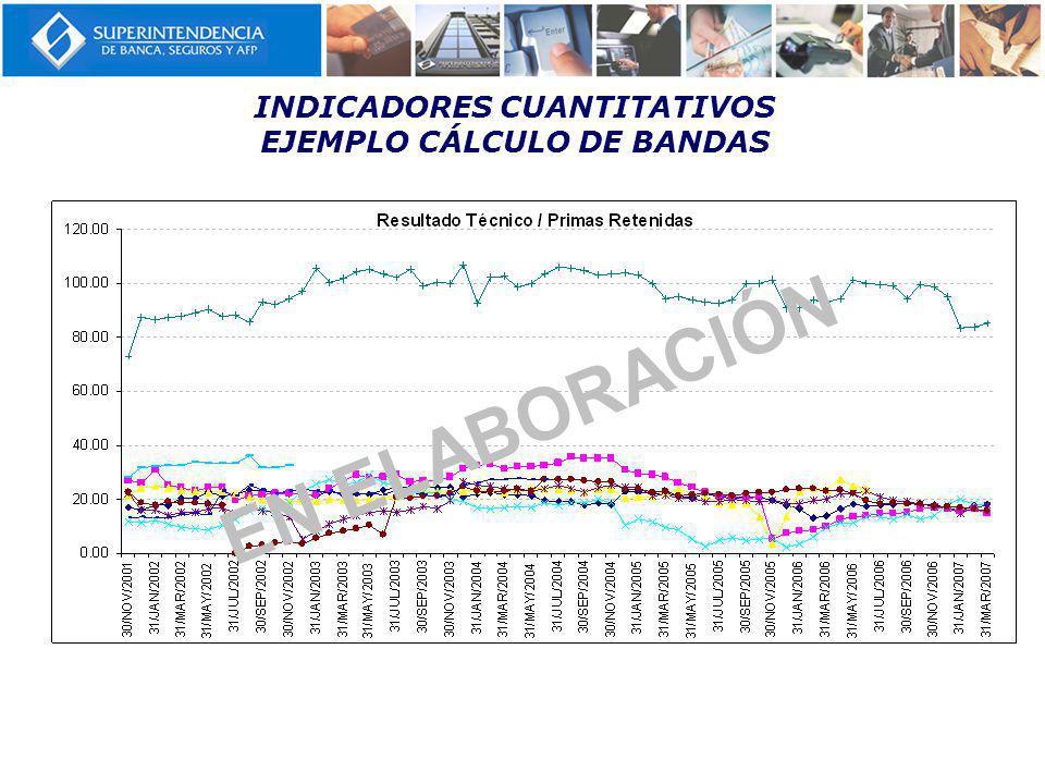 INDICADORES CUANTITATIVOS EJEMPLO CÁLCULO DE BANDAS EN ELABORACIÓN