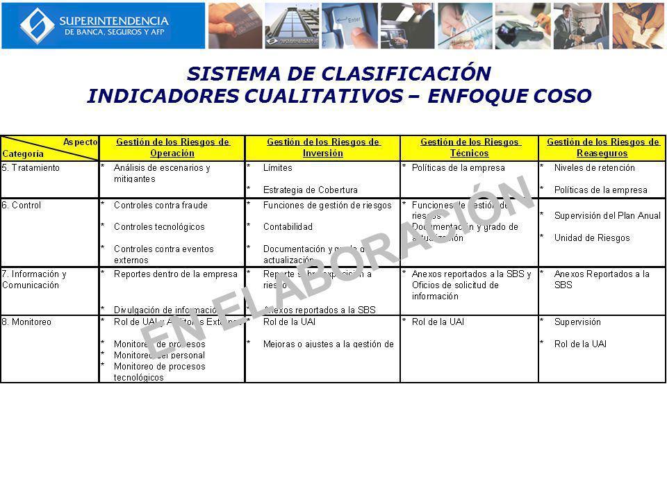 SISTEMA DE CLASIFICACIÓN INDICADORES CUALITATIVOS – ENFOQUE COSO EN ELABORACIÓN