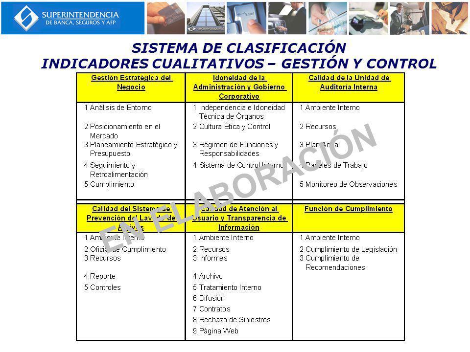 SISTEMA DE CLASIFICACIÓN INDICADORES CUALITATIVOS – GESTIÓN Y CONTROL EN ELABORACIÓN
