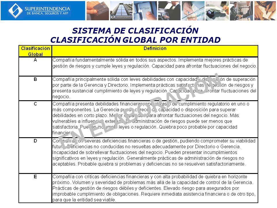 SISTEMA DE CLASIFICACIÓN CLASIFICACIÓN GLOBAL POR ENTIDAD EN ELABORACIÓN