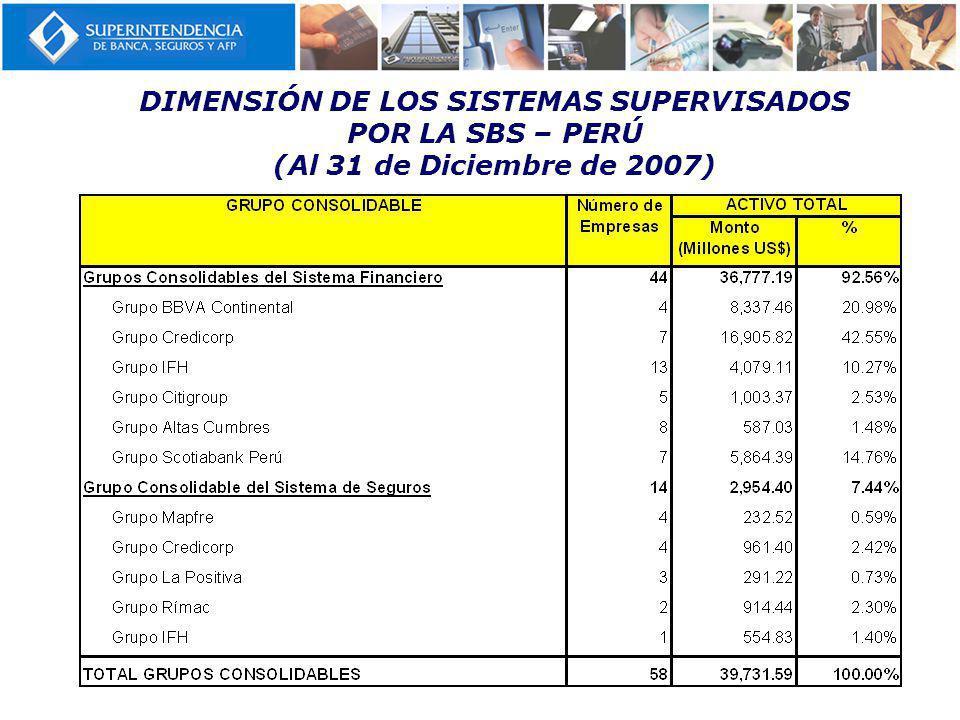 INDICADORES CUANTITATIVOS METODOLOGÍA DE CÁLCULO DE BANDAS Cálculo de Bandas: Requerimiento Regulatorio.