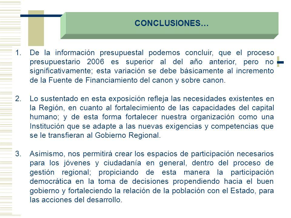 CONCLUSIONES… 1.De la información presupuestal podemos concluir, que el proceso presupuestario 2006 es superior al del año anterior, pero no significa