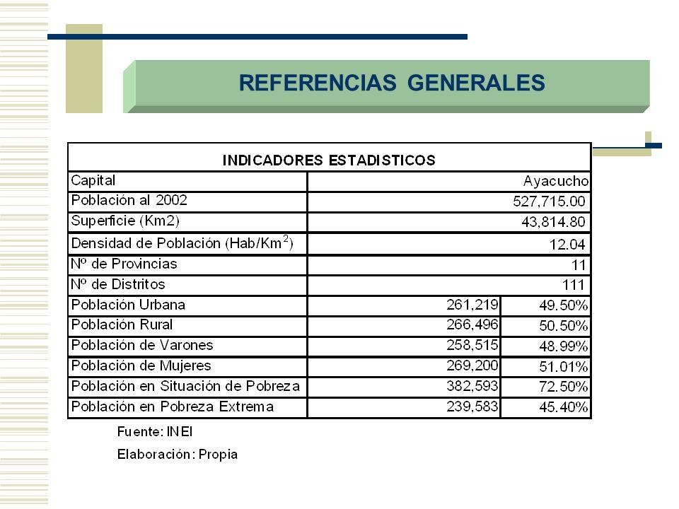 PROGRAMA DE INVERSION PUBLICA 2006 Otra orientación importante de la inversión será para mejorar la calidad de la salud y educativa departamental y a la dotación de la energía eléctrica a Centros Poblados rurales, priorizando el área estratégica del Valle del Río Apurímac y Ene que posibilite la generación de valor agregado a los productos agroindustriales que en él se producen.