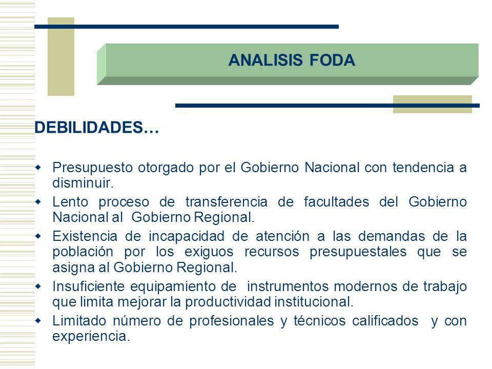 DEBILIDADES… Presupuesto otorgado por el Gobierno Nacional con tendencia a disminuir. Lento proceso de transferencia de facultades del Gobierno Nacion