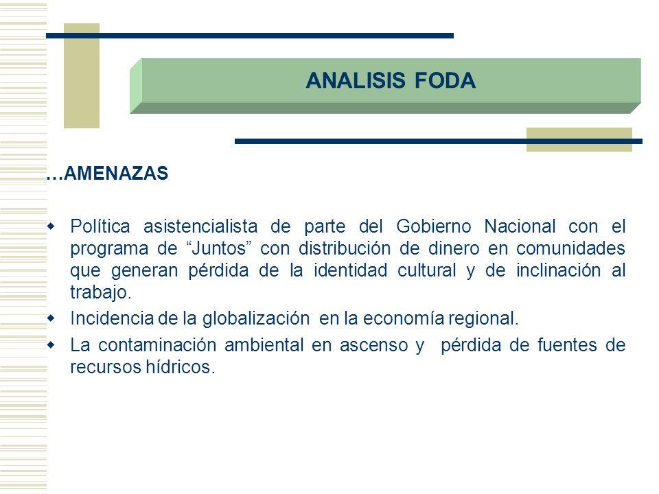 …AMENAZAS Política asistencialista de parte del Gobierno Nacional con el programa de Juntos con distribución de dinero en comunidades que generan pérd