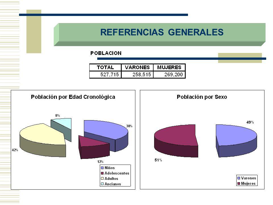 COMPARACION DE PRESUPUESTOS INSTITUCIONALES DE APERTURA 2004 – 2006: SECTOR EDUCACION