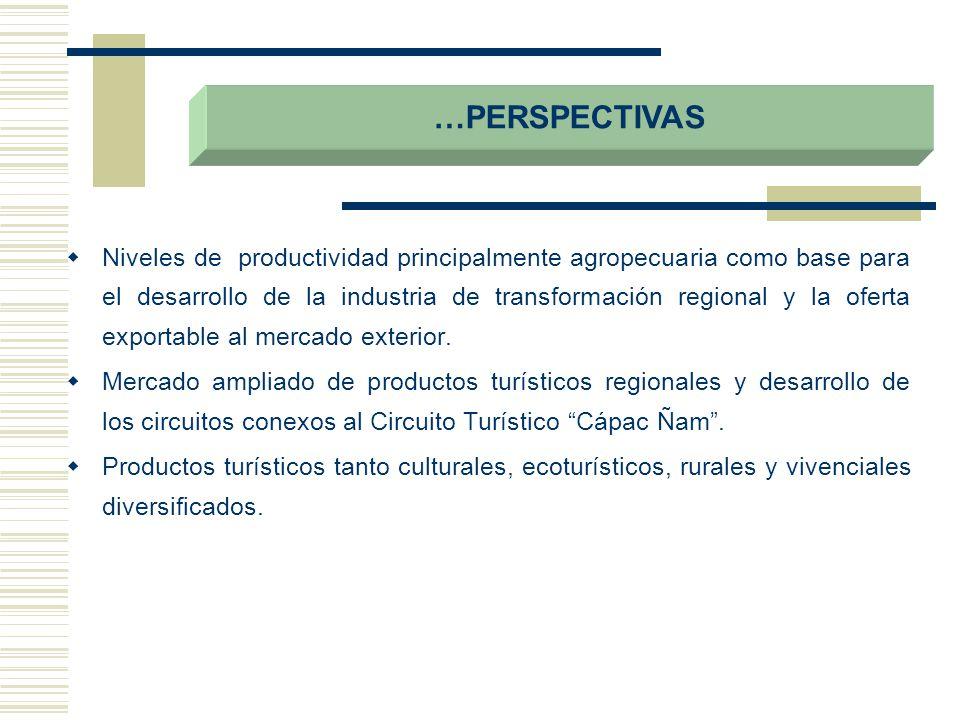 Niveles de productividad principalmente agropecuaria como base para el desarrollo de la industria de transformación regional y la oferta exportable al