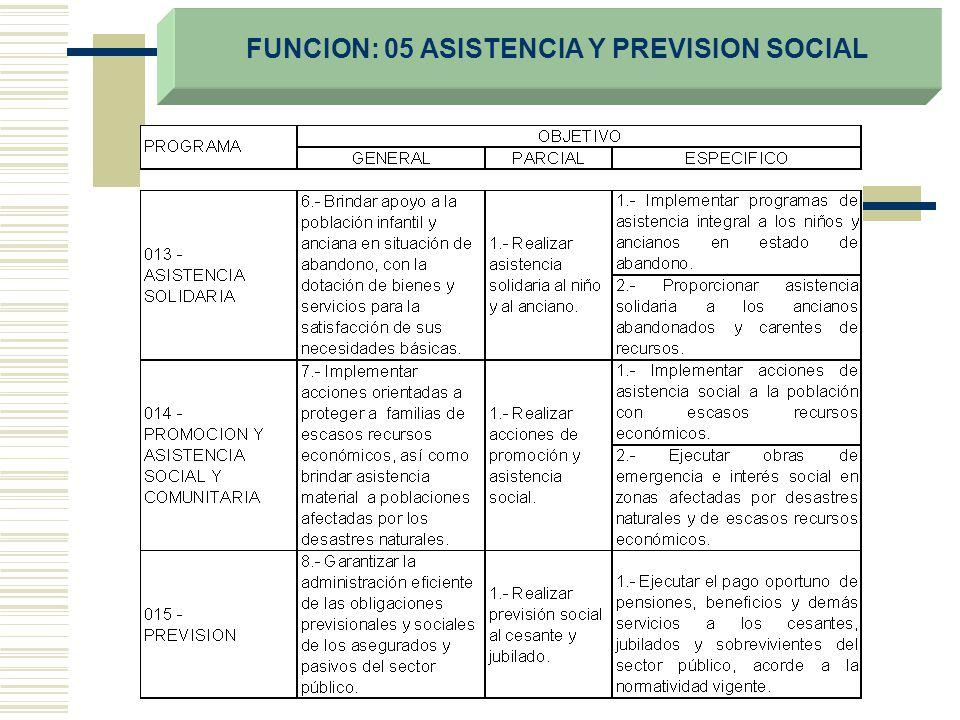 FUNCION: 05 ASISTENCIA Y PREVISION SOCIAL