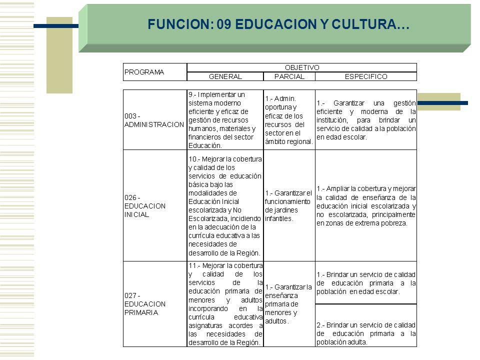 FUNCION: 09 EDUCACION Y CULTURA…