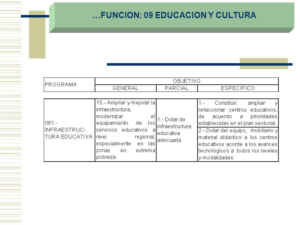 …FUNCION: 09 EDUCACION Y CULTURA