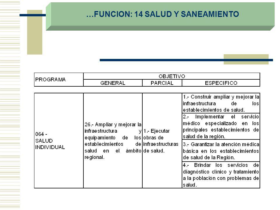 …FUNCION: 14 SALUD Y SANEAMIENTO