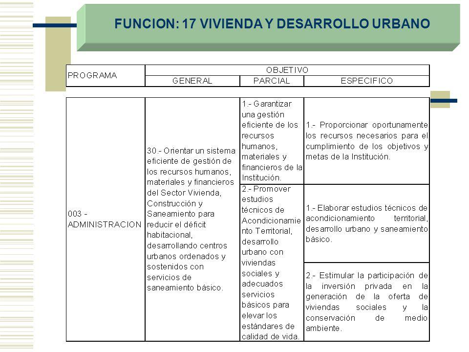 FUNCION: 17 VIVIENDA Y DESARROLLO URBANO