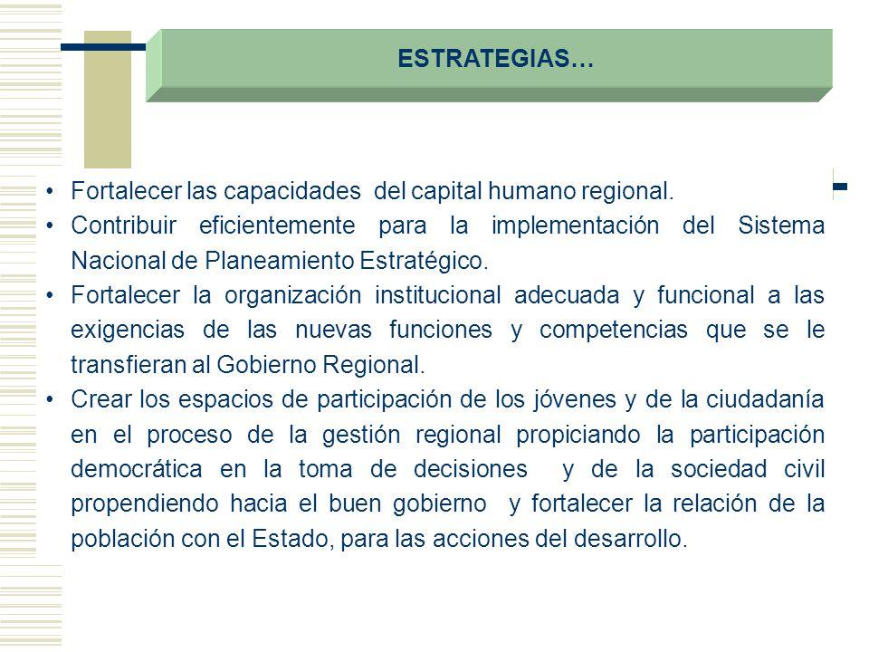 ESTRATEGIAS… Fortalecer las capacidades del capital humano regional. Contribuir eficientemente para la implementación del Sistema Nacional de Planeami