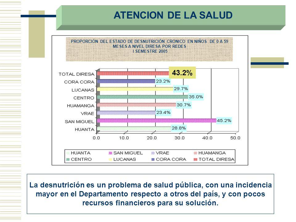 DEMANDAS ADICIONALES… Para el Ejercicio Presupuestal 2006, el Gobierno Regional de Ayacucho demanda un monto adicional global de 18083,912 nuevos soles, que serán destinados al sostenimiento y operatividad de atenciones en rubros de carácter social y para inversiones.