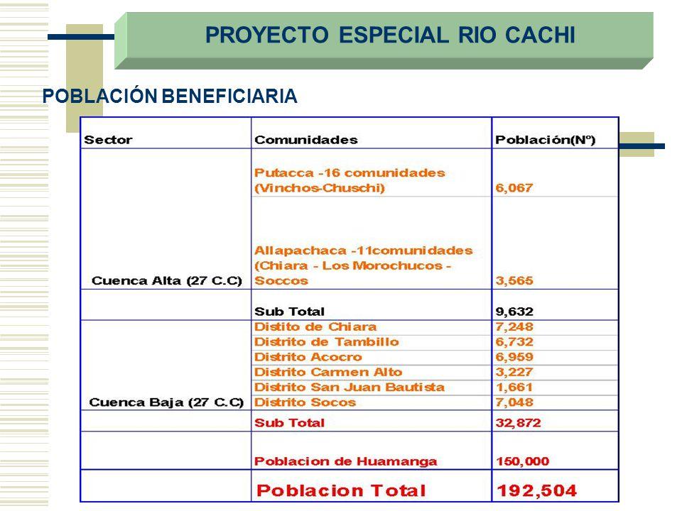 POBLACIÓN BENEFICIARIA PROYECTO ESPECIAL RIO CACHI